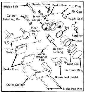 Repair Manuals Honda Civic Accord 1973 77 Brake Repair Guide