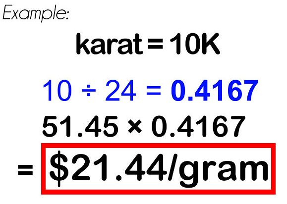 For Each Group Of Gold Divide The Karat By 24 Then Multiply That Number Today S Price Per Gram Example If You Have 10k