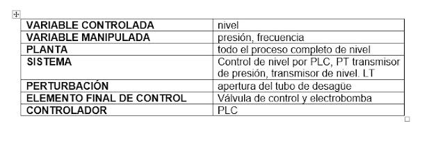 LABORATORIO CONTROL AUTOMÁTICO