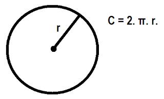 Como calcular o Perímetro do Círculo