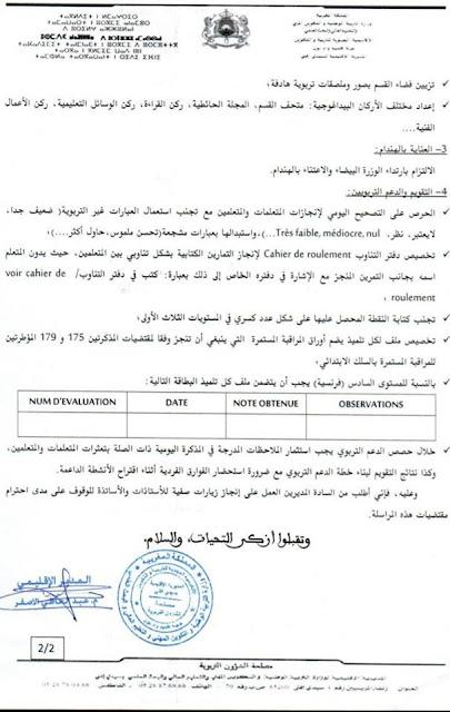 المدير الإقليمي بسيدي إفني يطالب السادة الأساتذة بتزيين الأقسام و أكثر