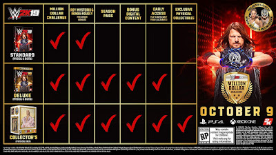 Wwe 2k19 Game Editions Chart