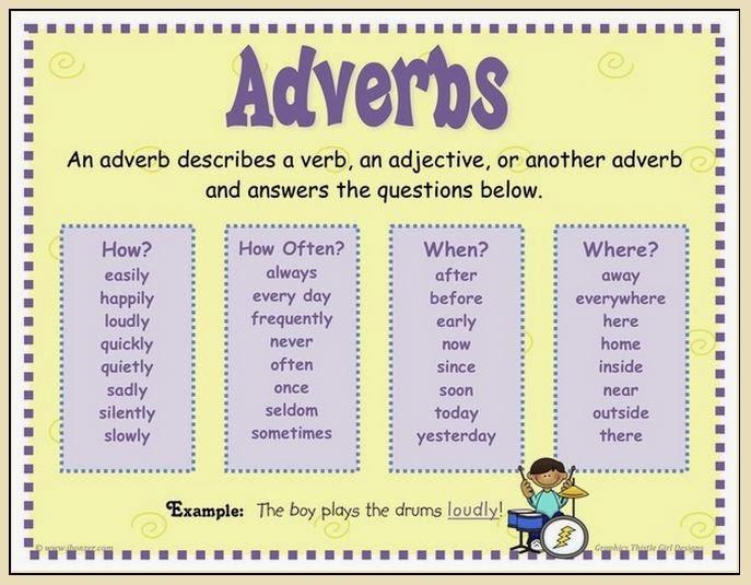 GWA Fourth Grade Blog: Grammar - Adverbs