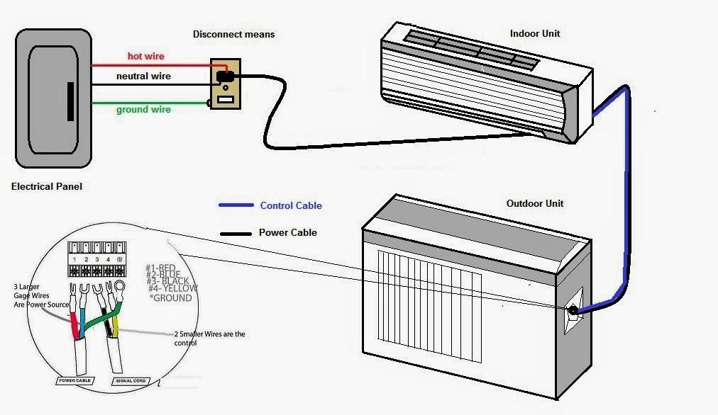 split air conditioner indoor unit wiring diagram