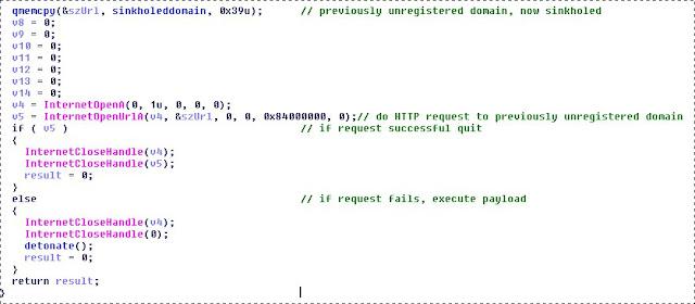 Como um homem desacelerou o WannaCry, o ransomware que assustou o mundo