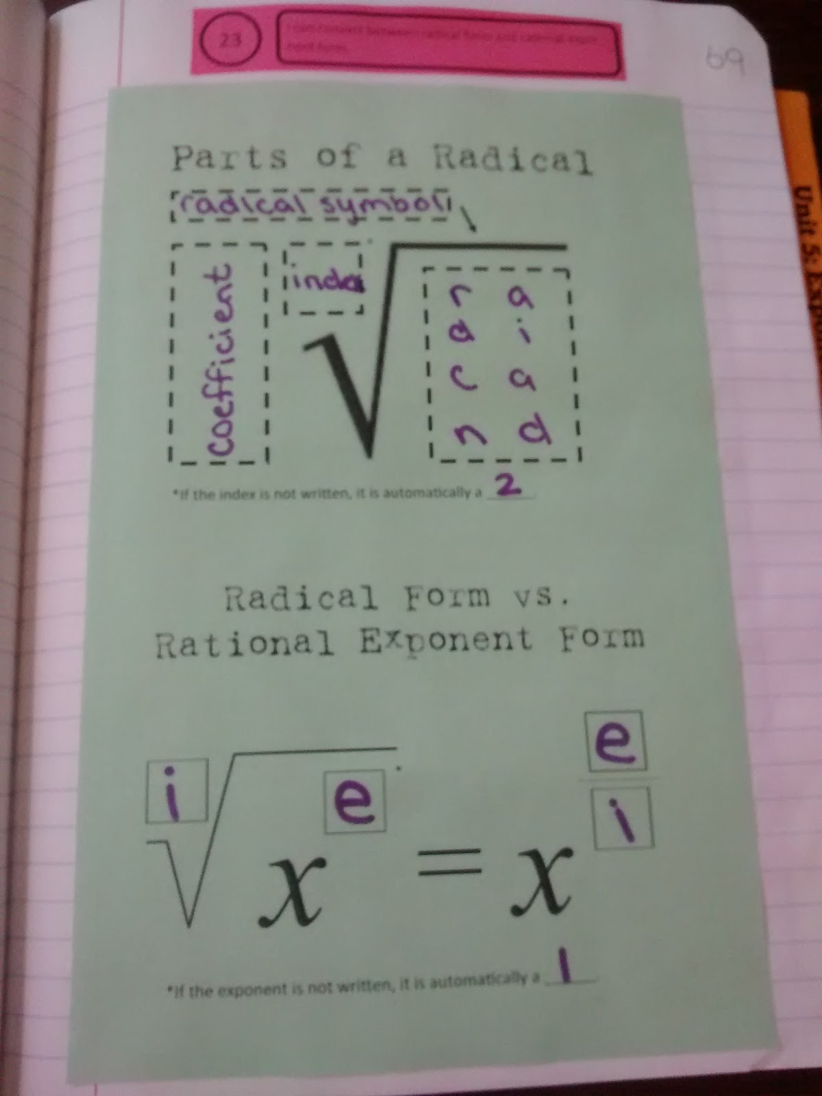 Math love radical expressions and complex numbers interactive radical expressions and complex numbers interactive notebook pages falaconquin