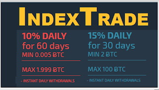Bitcoin investment index wa