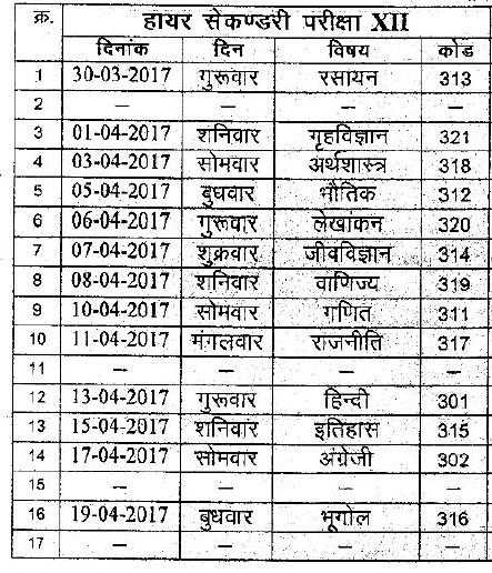 CG Open School 12th Class Examination Time Table March/April 2017