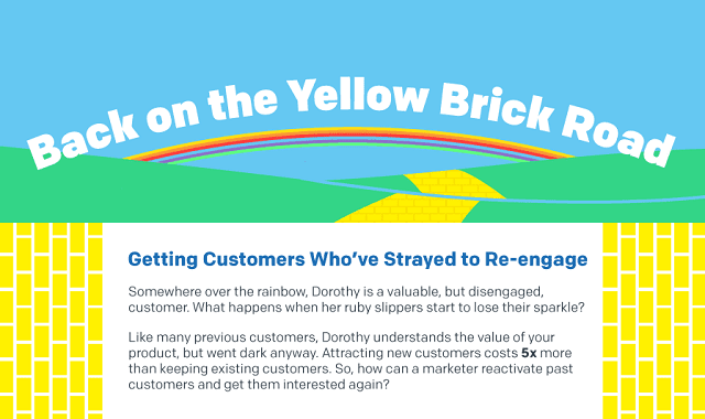 Back on the Yellow Brick Road: Getting Customers Who've Strayed To Re-engage