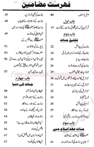 palmistry basics pdf in urdu