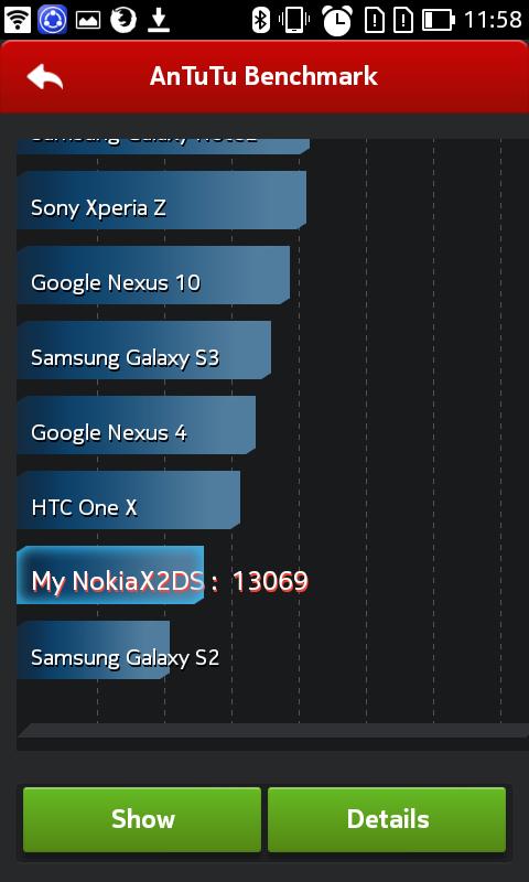 Nokia X2 Hands-on Benchmark