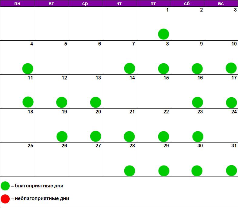 Лунный календарь наращивания декабрь 2017