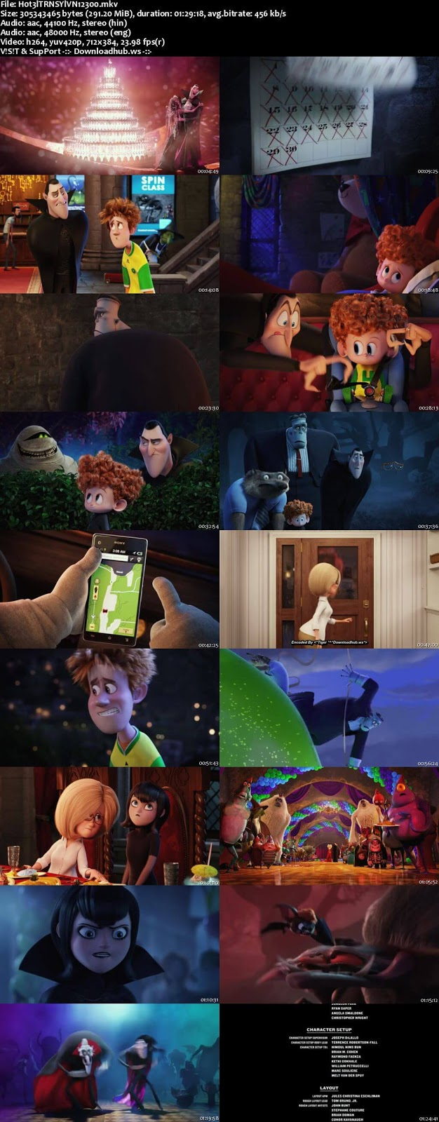hotel transylvania (2012) brrip 720p dual audio hindi-eng download