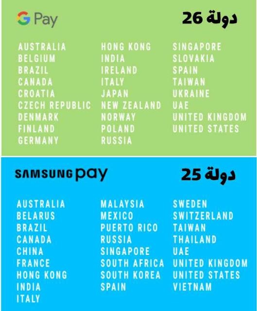 الدول التي يدعمها Google Pay و Samsung Pay