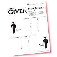 This 5-page GIVER Characters organizer will help students keep track of their thoughts about the main characters. Students will make notes of the physical descriptions, inner desires, important traits, and anything else they find about the characters.