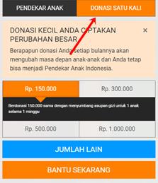 cara donasi unicef indonesia 1