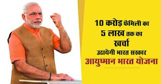 Ayushman-Bharat-Yojana-Information-In-Hindi-आयुष्मान भारत योजना 15 अगस्त से होगी लाँच, प्रदेश के साढ़े 5 करोड़ सदस्यों को मिलेगा लाभ