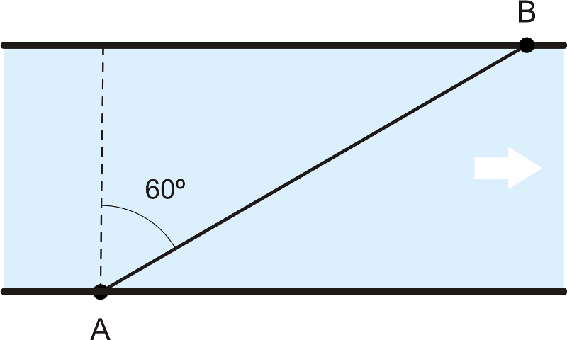 A velocidade da correnteza em relação às margens (velocidade de  arrastamento) tem módulo de 4,0 m s e a velocidade do barco em relação às  águas (velocidade ... 3bcf1a493b