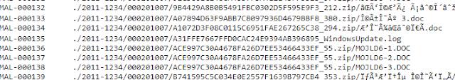 Imagen de archivos marcados como malware por la CIA