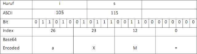 photograph relating to Quoted Printable Decoding identify Deva Pramudya Suryawan: Algoritma Foundation64