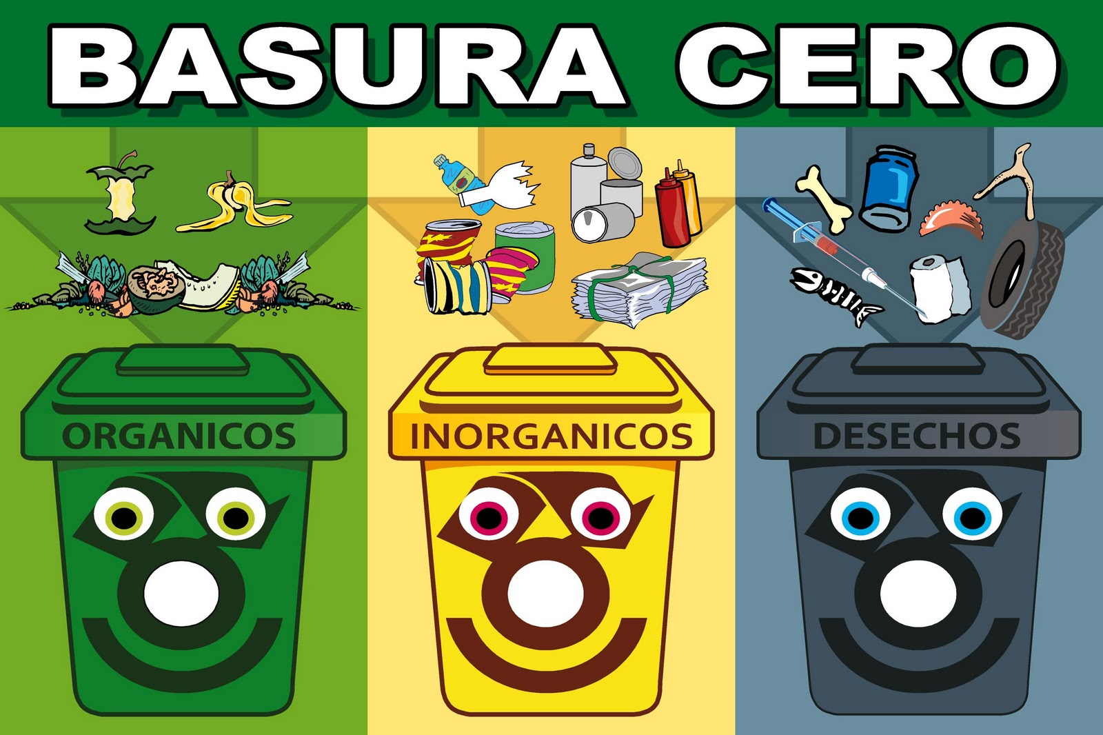 Tips Ecologicos Clasificacion De Los Desechos Organicos E Inorganicos