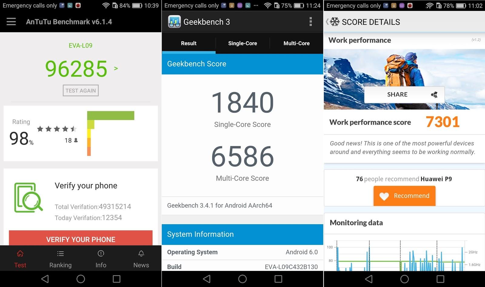 Huawei P9 Benchmark Scores