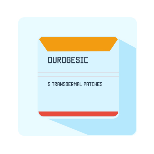Durogesic Fentanyl Patch