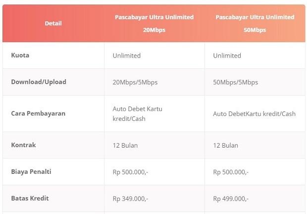 Paket Unlimited Pascabayar Ultra Unlimited BOLT!