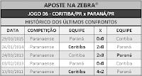 LOTECA 691 - HISTÓRICO JOGO 06