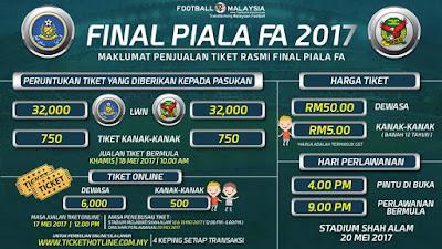tiket final piala fa 2017