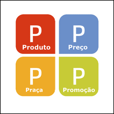 Os quatro Pês do Marketing