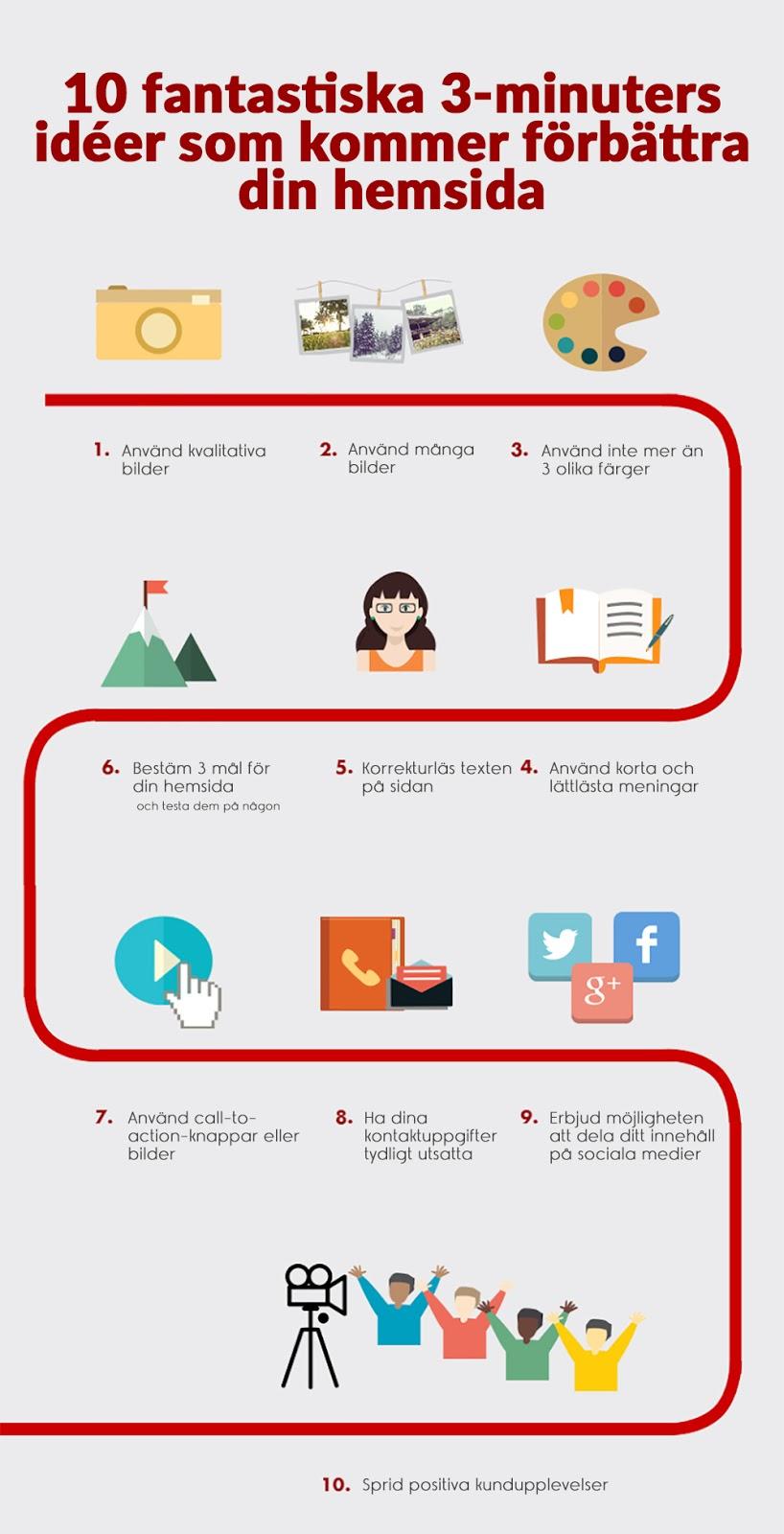 10 fantastiska 3-minuters idéer som kommer förbättra din hemsida