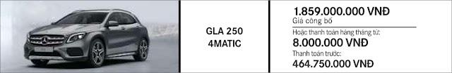 Giá xe Mercedes GLA 250 4MATIC ưu đãi tốt nhất TpHCM