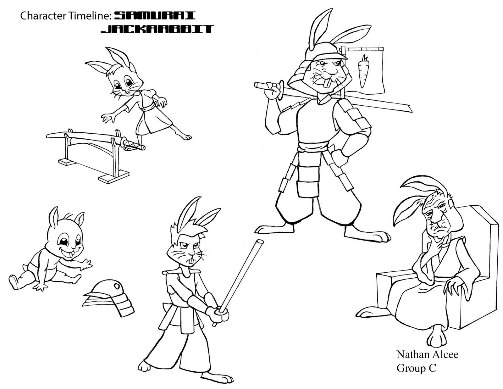 Imaginathan Station: Character Timeline