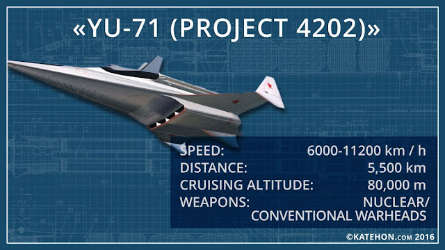 "Avangard hypersonic glide vehicle (""object 4202"") Project_4202"