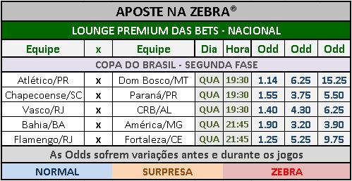 LOTECA 702 - LOUNGE PREMIUM COPA DO BRASIL 01