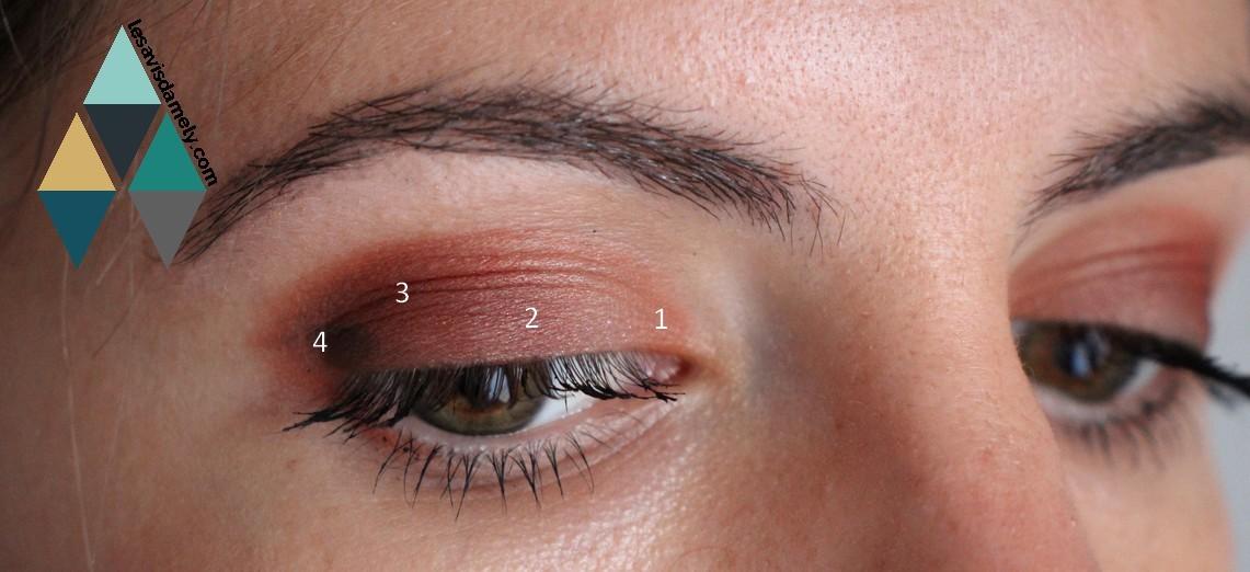 tuto maquillage exemple zoeva matte palette