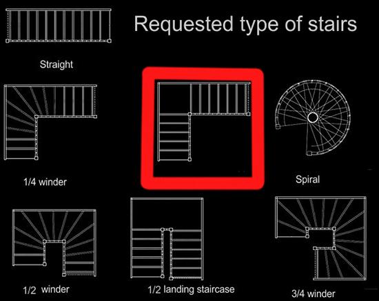 berbagai model lyout tangga rumah minimalis