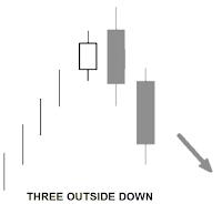 cara trading binary pasti profit