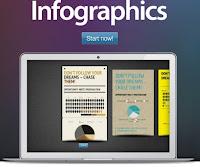Online İnfografik Hazırlayabileceğiniz Servisler