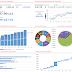 Patrimônio Financeiro Out/16 (R$ 189.257,42) ou +12,23%