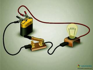 9 - الكهرباء و مكونات الدارة الكهربائية للسنة الخامسة اساسي