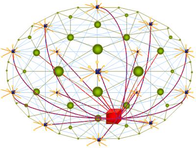 ağ şebeke yönetişimi