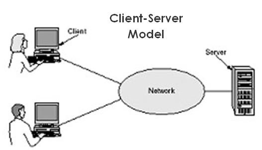 Dedicated server information definition d
