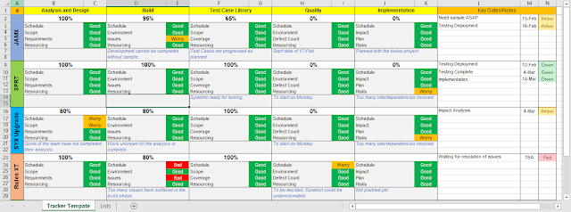 Free Project Management Templates, free excel multiple project management tracking template