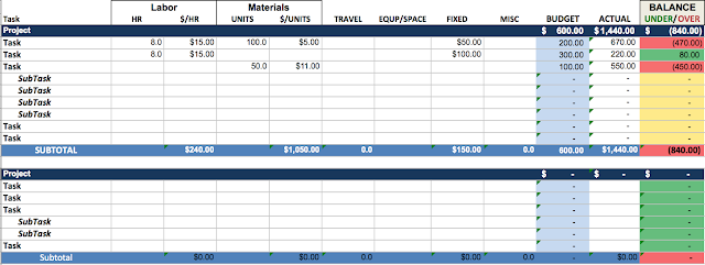 Project Budgeting Excel Template