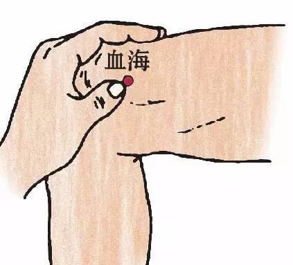 常拍3個黃金穴位,排毒抗衰老(脾經重要穴位)