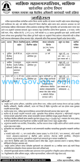 Nashik Municipal Corporation Medical Officer, Staff Nurse 16 Govt Jobs Recruitment 2018 Walk-ins