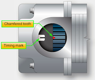 reciprocating engine ignition Internal Timing of a Magneto