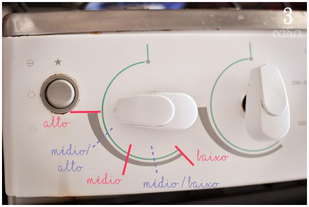 o que é cozinhar em fogo médio